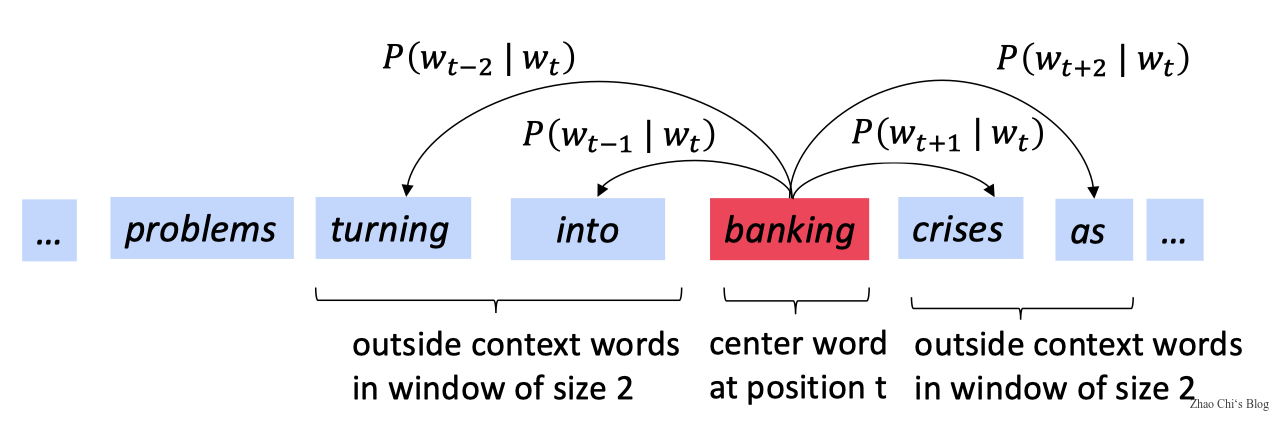 https://image.i-ll.cc/uPic/20200217/TvsULE.png?imageMogr2/auto-orient/blur/1x0/quality/75 watermark/2/text/WmhhbyBDaGnigJhzIEJsb2c=/font/dGltZXMgbmV3IHJvbWFu/fontsize/240/fill/IzAwMDAwMA==/dissolve/75/gravity/SouthEast/dx/10/dy/10 imageslim